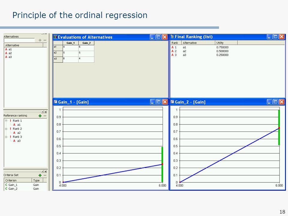 18 Principle of the ordinal regression