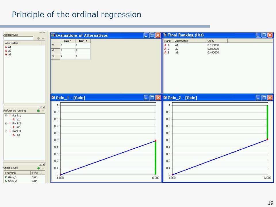19 Principle of the ordinal regression