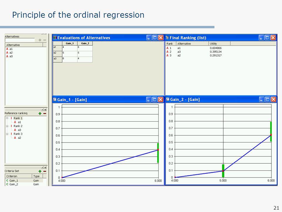 21 Principle of the ordinal regression