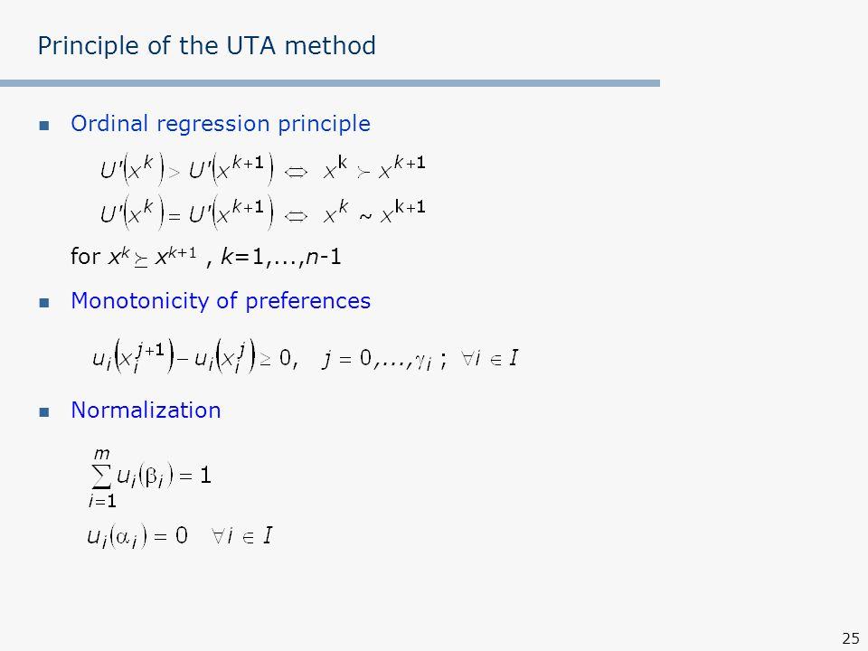 25 Ordinal regression principle for x k  x k+1, k=1,...,n-1 Monotonicity of preferences Normalization Principle of the UTA method