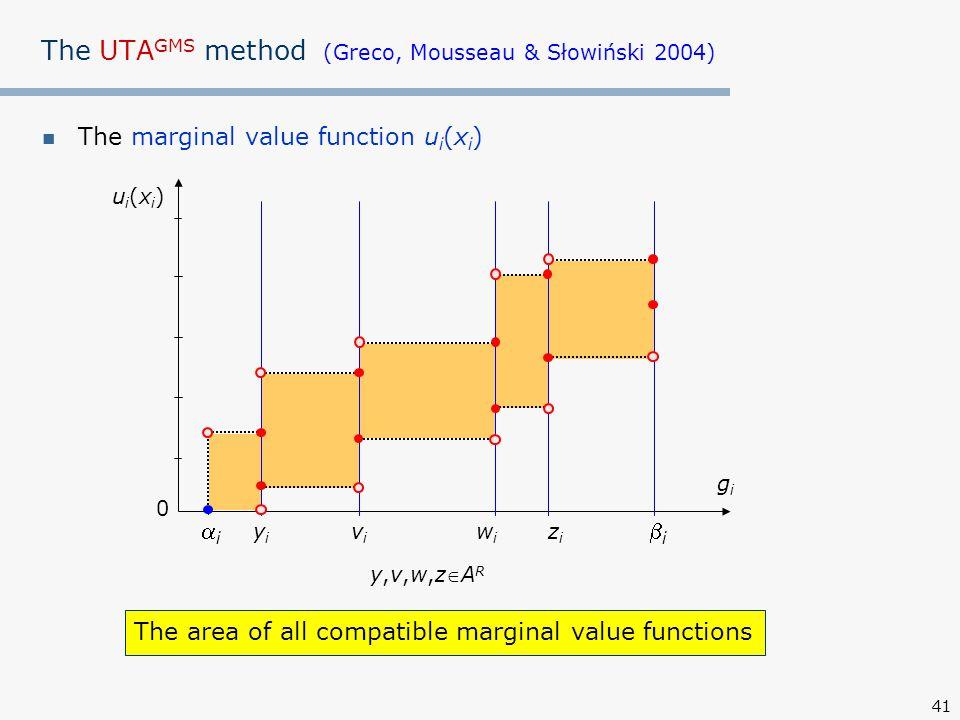 41 The UTA GMS method (Greco, Mousseau & Słowiński 2004) The marginal value function u i (x i ) ui(xi)ui(xi) gigi 0 ii yiyi ii wiwi zizi vivi y,v,w,zARy,v,w,zAR The area of all compatible marginal value functions