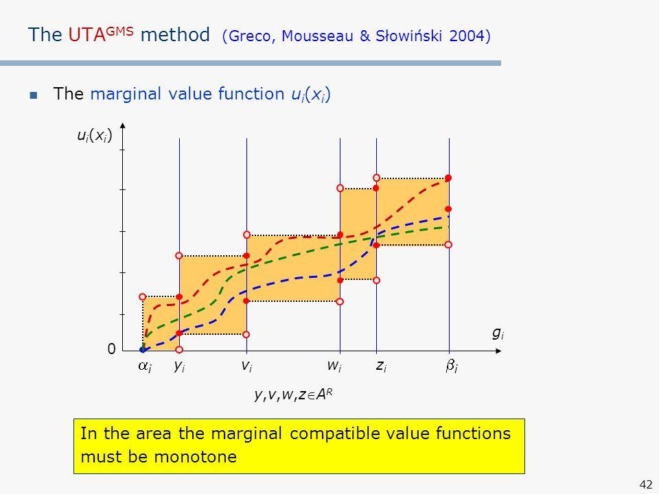 42 The UTA GMS method (Greco, Mousseau & Słowiński 2004) The marginal value function u i (x i ) ui(xi)ui(xi) gigi 0 ii yiyi ii wiwi zizi vivi y,v,w,zARy,v,w,zAR In the area the marginal compatible value functions must be monotone