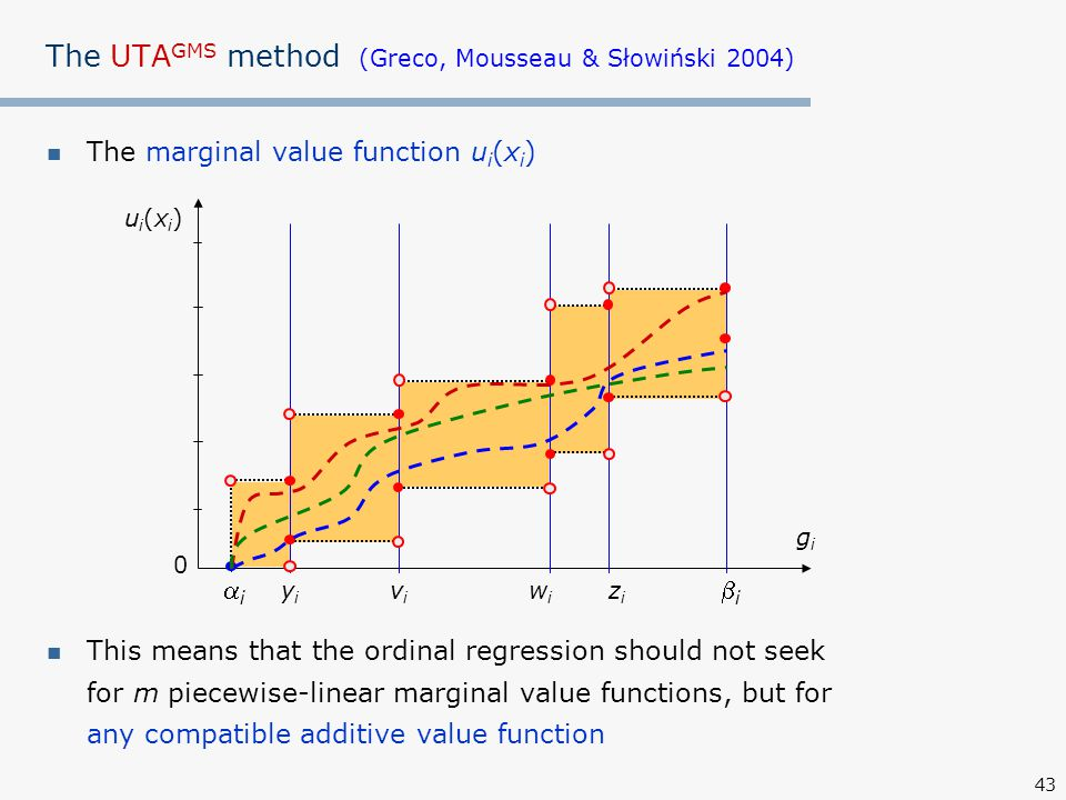 43 The UTA GMS method (Greco, Mousseau & Słowiński 2004) The marginal value function u i (x i ) This means that the ordinal regression should not seek for m piecewise-linear marginal value functions, but for any compatible additive value function ui(xi)ui(xi) gigi 0 ii yiyi ii wiwi zizi vivi