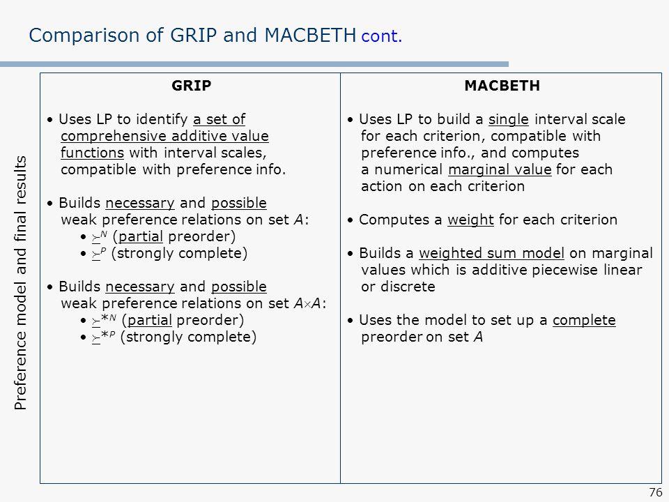 76 Comparison of GRIP and MACBETH cont.