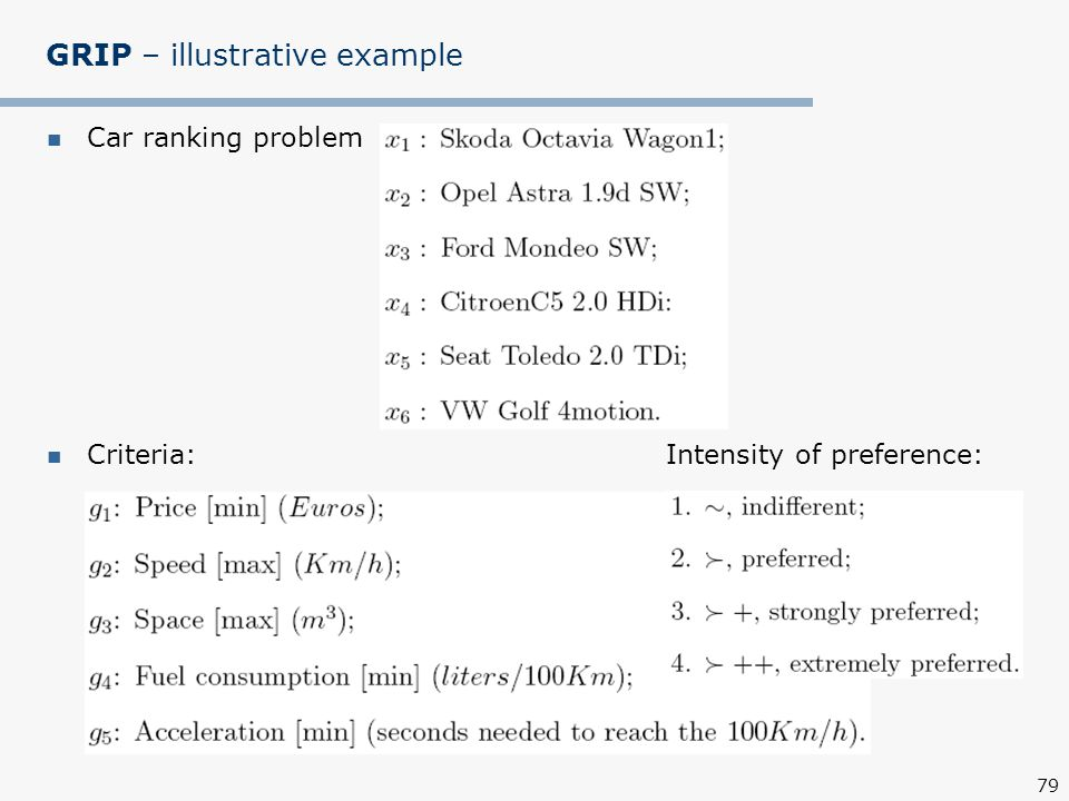 79 GRIP – illustrative example Car ranking problem Criteria: Intensity of preference: