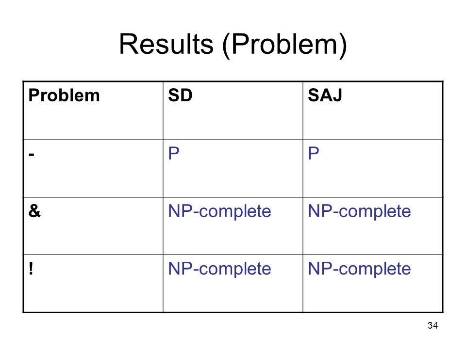 34 Results (Problem) ProblemSDSAJ -PP &NP-complete !