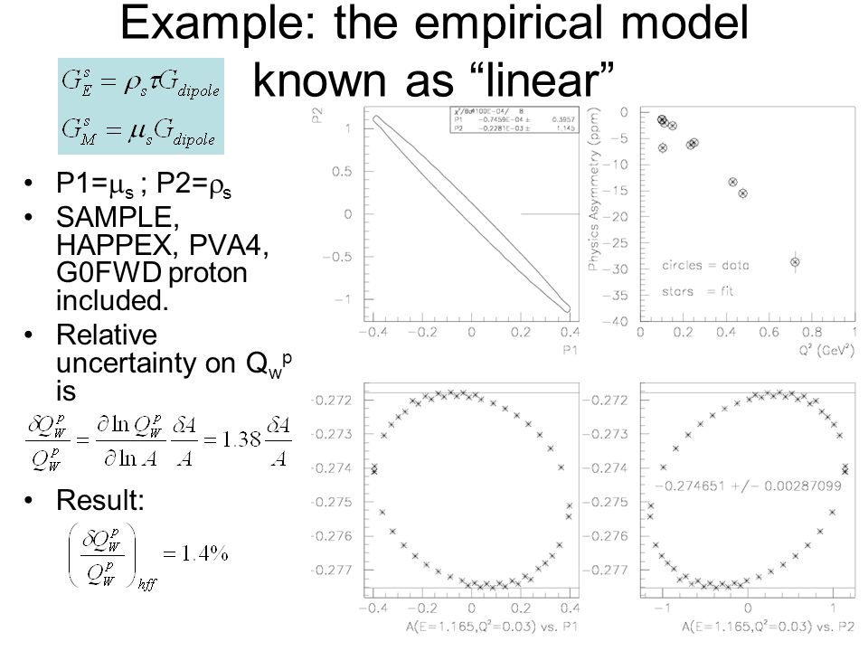 Example: the empirical model known as linear P1=  s ; P2=  s SAMPLE, HAPPEX, PVA4, G0FWD proton included.
