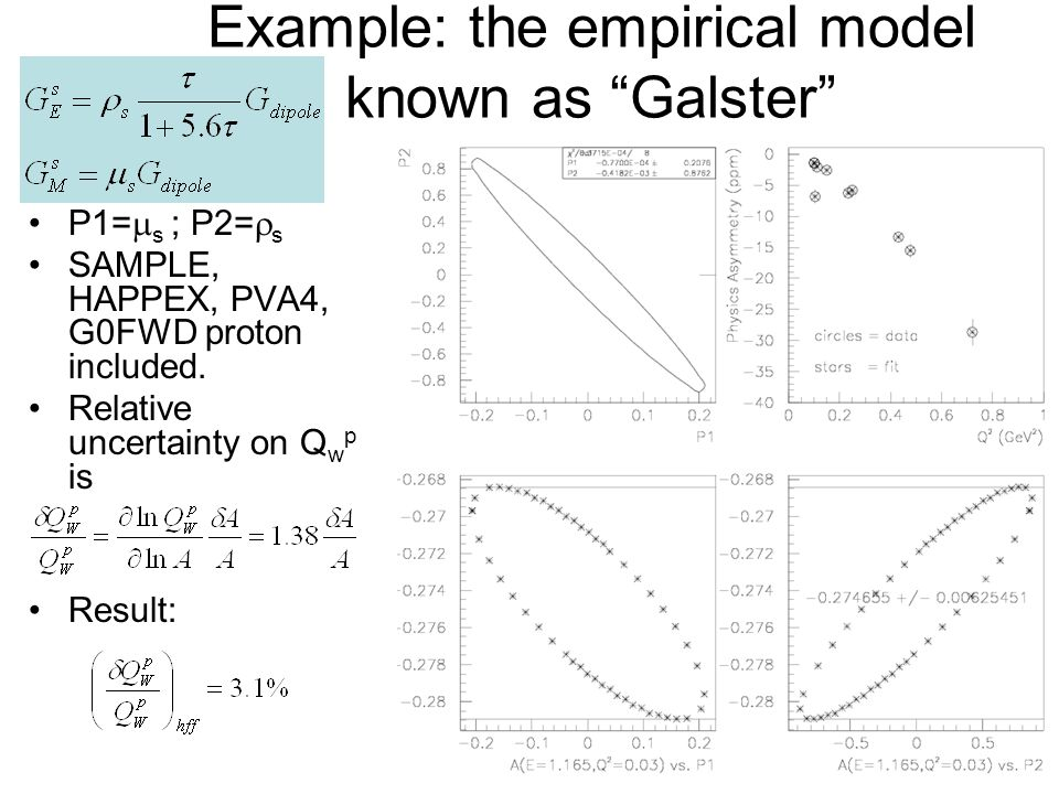 Example: the empirical model known as Galster P1=  s ; P2=  s SAMPLE, HAPPEX, PVA4, G0FWD proton included.