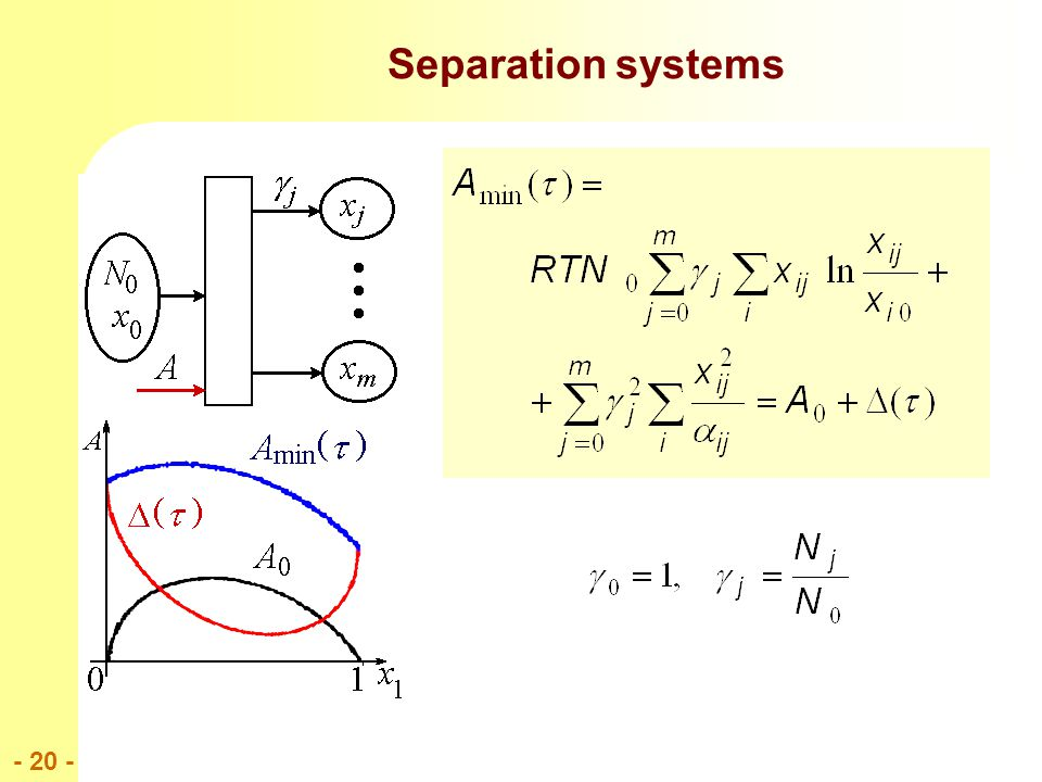 - 20 - Separation systems