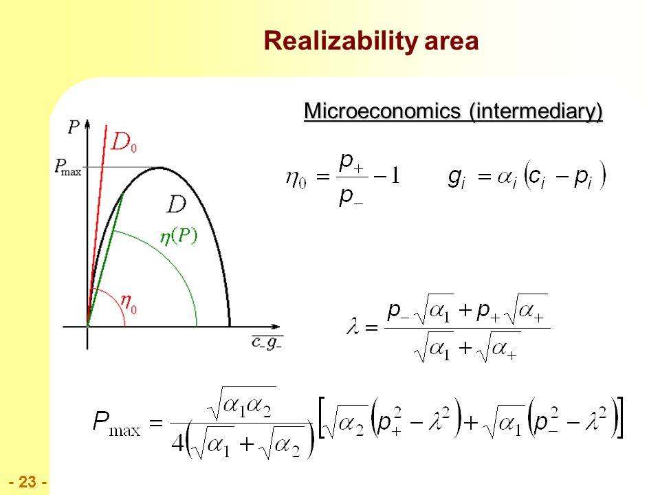 - 23 - Realizability area Microeconomics (intermediary)