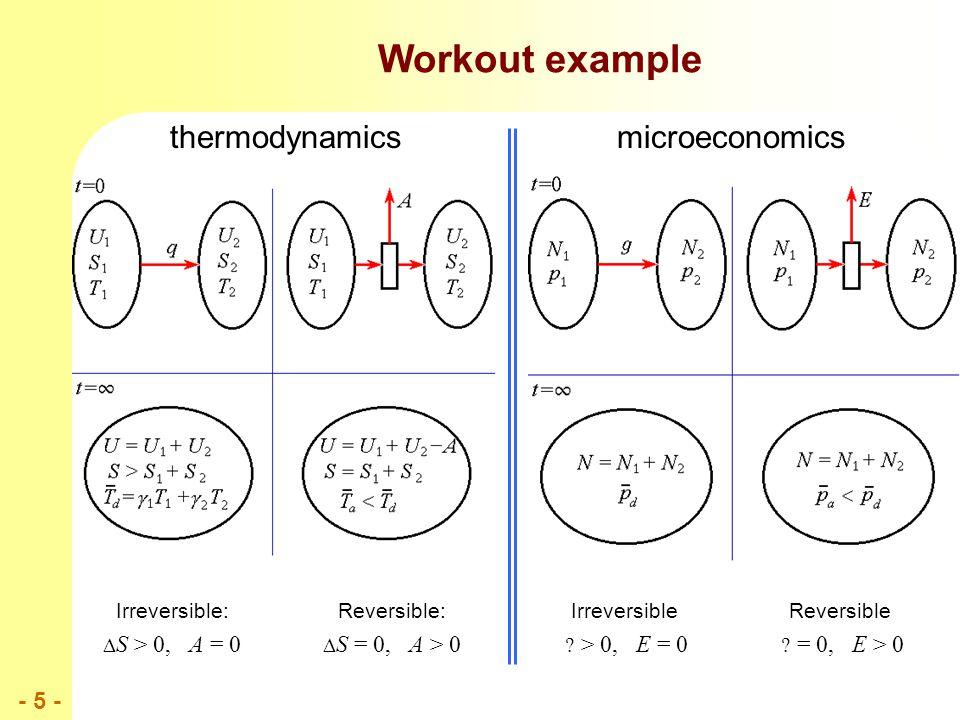 - 5 -- 5 - Workout example thermodynamics microeconomics Irreversible:  S > 0, A = 0 Reversible:  S = 0, A > 0 Irreversible  > 0, E = 0 Reversible  = 0, E > 0