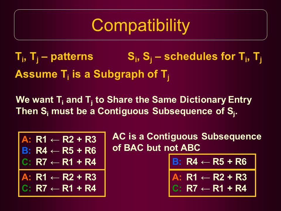Compatibility T i, T j – patternsS i, S j – schedules for T i, T j Assume T i is a Subgraph of T j We want T i and T j to Share the Same Dictionary Entry Then S i must be a Contiguous Subsequence of S j.
