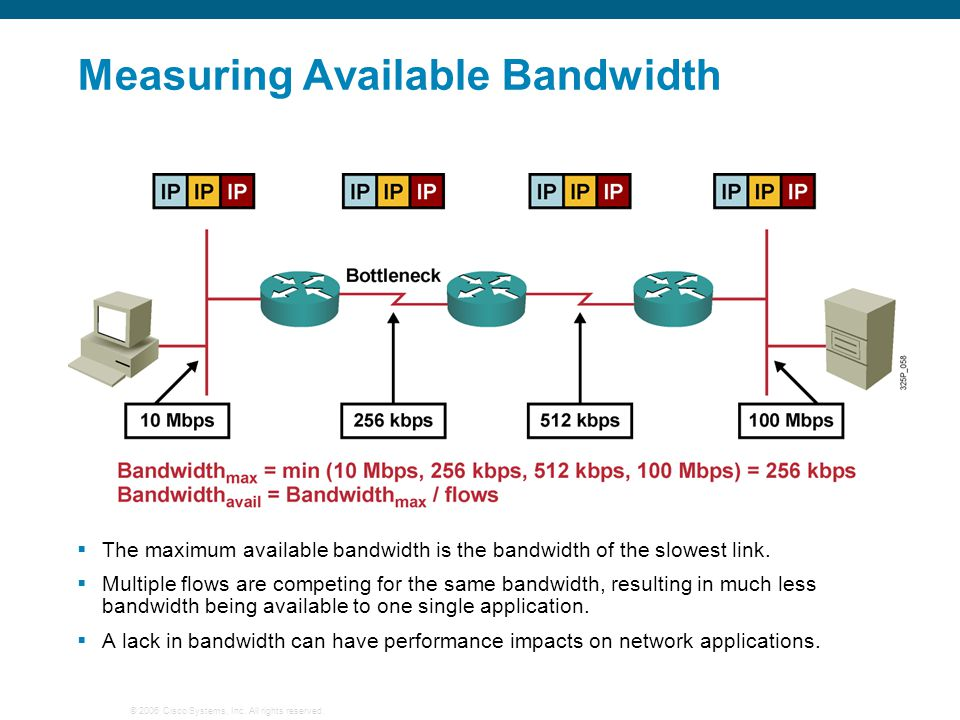 © 2006 Cisco Systems, Inc. All rights reserved. Measuring Available Bandwidth  The maximum available bandwidth is the bandwidth of the slowest link.