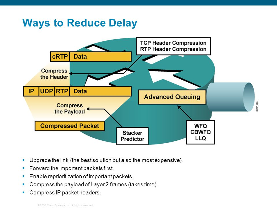 © 2006 Cisco Systems, Inc. All rights reserved. Ways to Reduce Delay  Upgrade the link (the best solution but also the most expensive).  Forward the