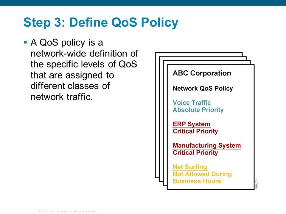 © 2006 Cisco Systems, Inc. All rights reserved. Step 3: Define QoS Policy  A QoS policy is a network-wide definition of the specific levels of QoS th