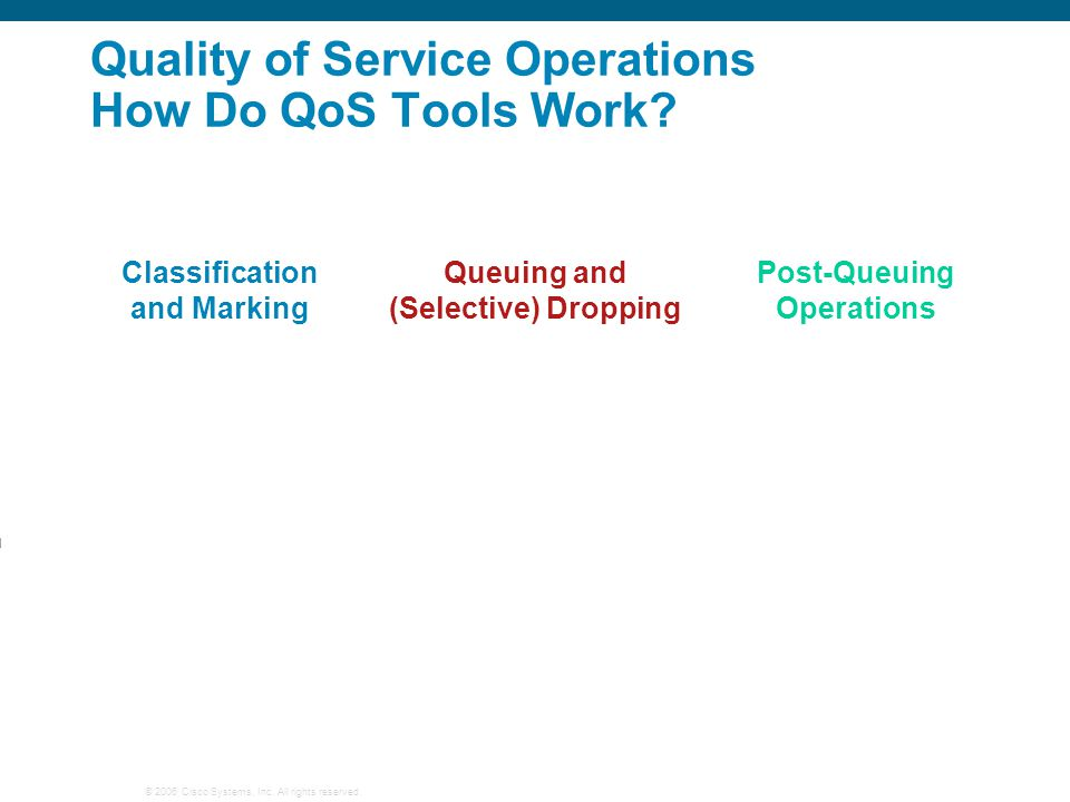 © 2006 Cisco Systems, Inc. All rights reserved. Quality of Service Operations How Do QoS Tools Work? Classification and Marking Queuing and (Selective