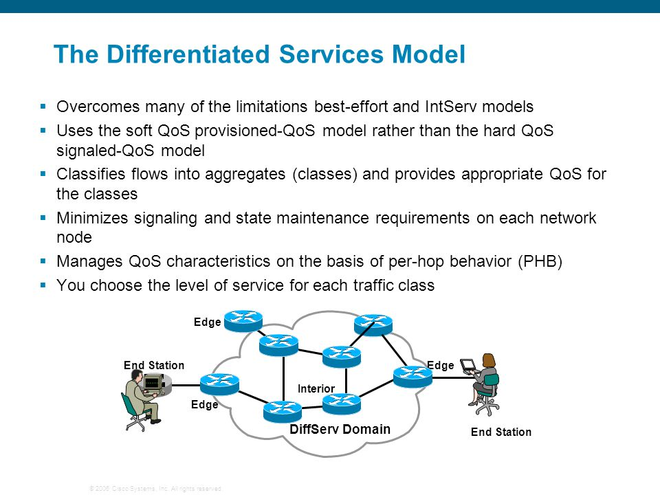 © 2006 Cisco Systems, Inc. All rights reserved. The Differentiated Services Model  Overcomes many of the limitations best-effort and IntServ models 