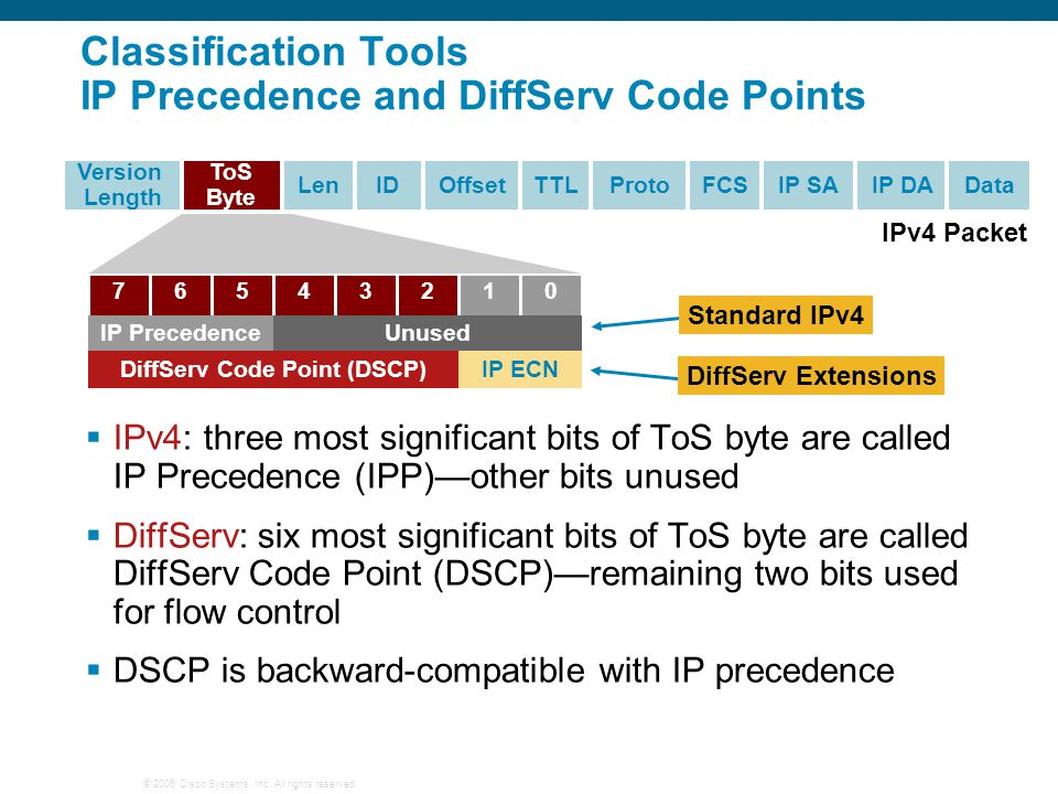 © 2006 Cisco Systems, Inc. All rights reserved. Classification Tools IP Precedence and DiffServ Code Points  IPv4: three most significant bits of ToS
