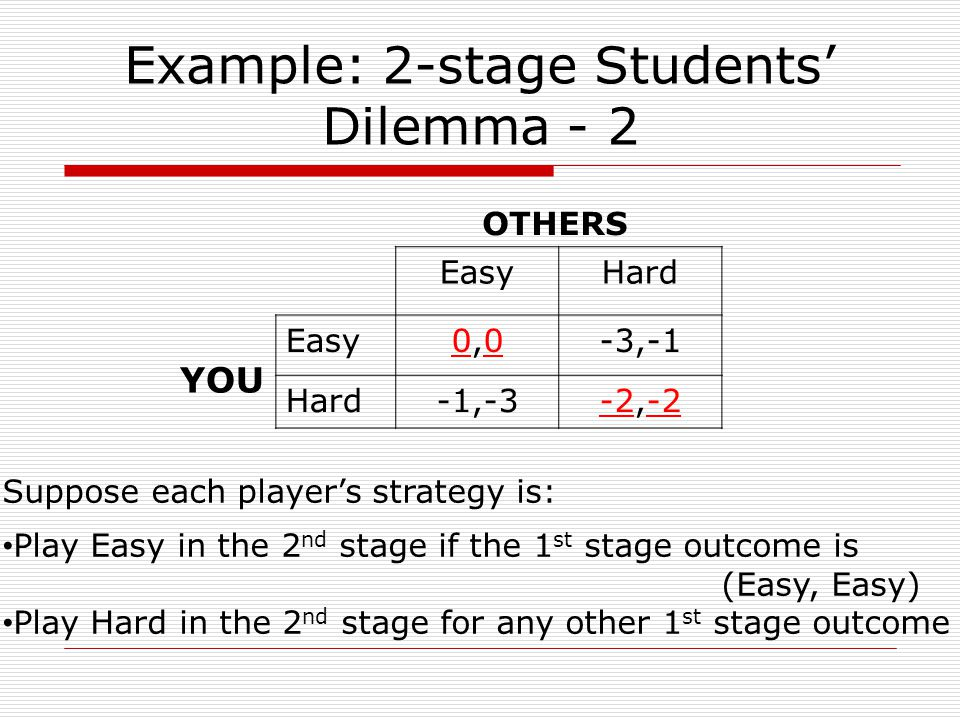Example: 2-stage Students' Dilemma - 2 EasyHard Easy0,00,0-3,-1 Hard-1,-3-2,-2 YOU OTHERS Suppose each player's strategy is: Play Easy in the 2 nd stage if the 1 st stage outcome is (Easy, Easy) Play Hard in the 2 nd stage for any other 1 st stage outcome