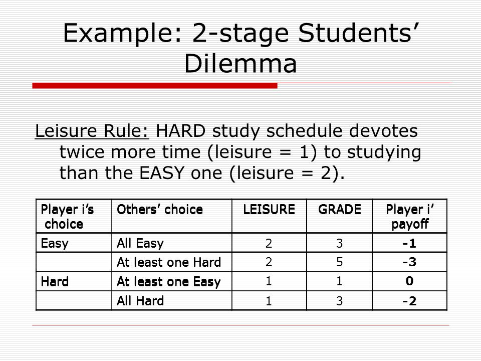 Example: 2-stage Students' Dilemma Leisure Rule: HARD study schedule devotes twice more time (leisure = 1) to studying than the EASY one (leisure = 2).