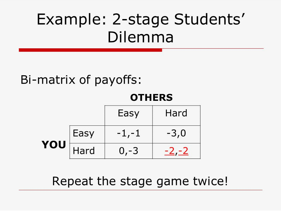 Example: 2-stage Students' Dilemma Bi-matrix of payoffs: Repeat the stage game twice.