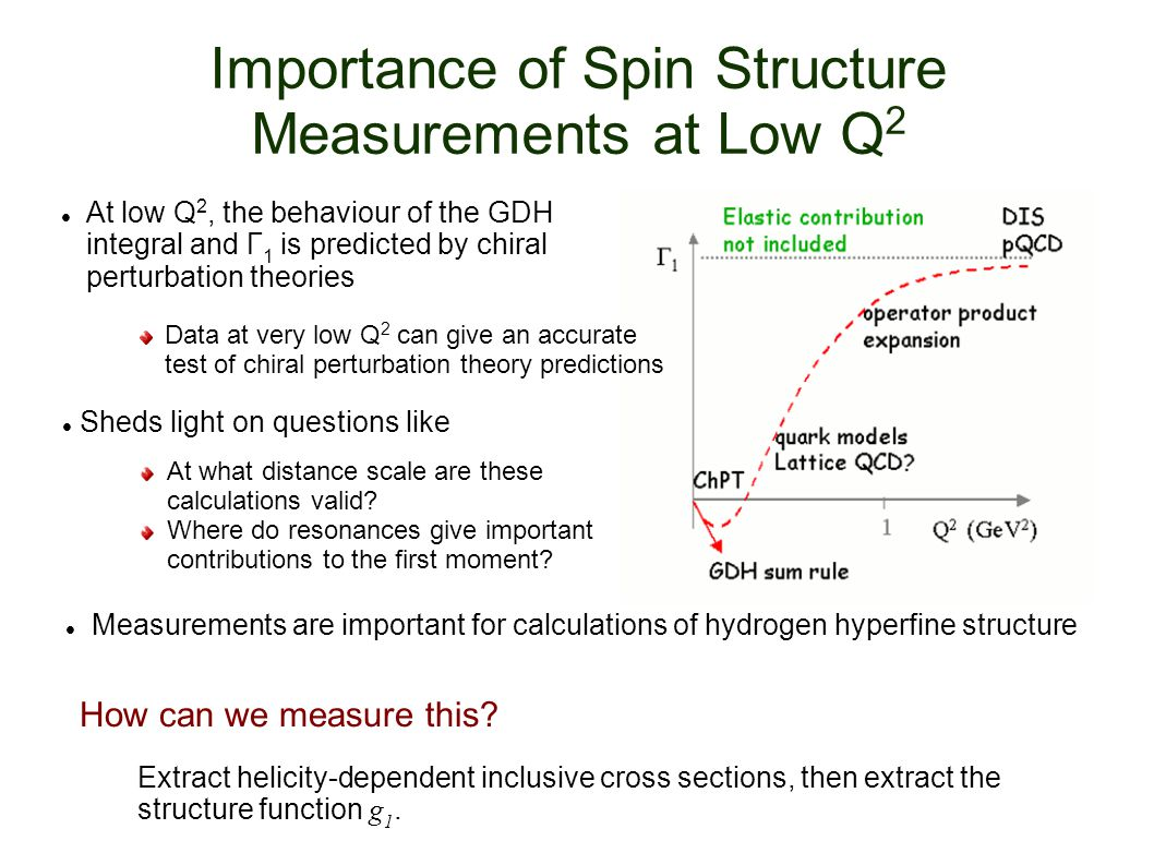 Importance of Spin Structure Measurements at Low Q 2 How can we measure this.