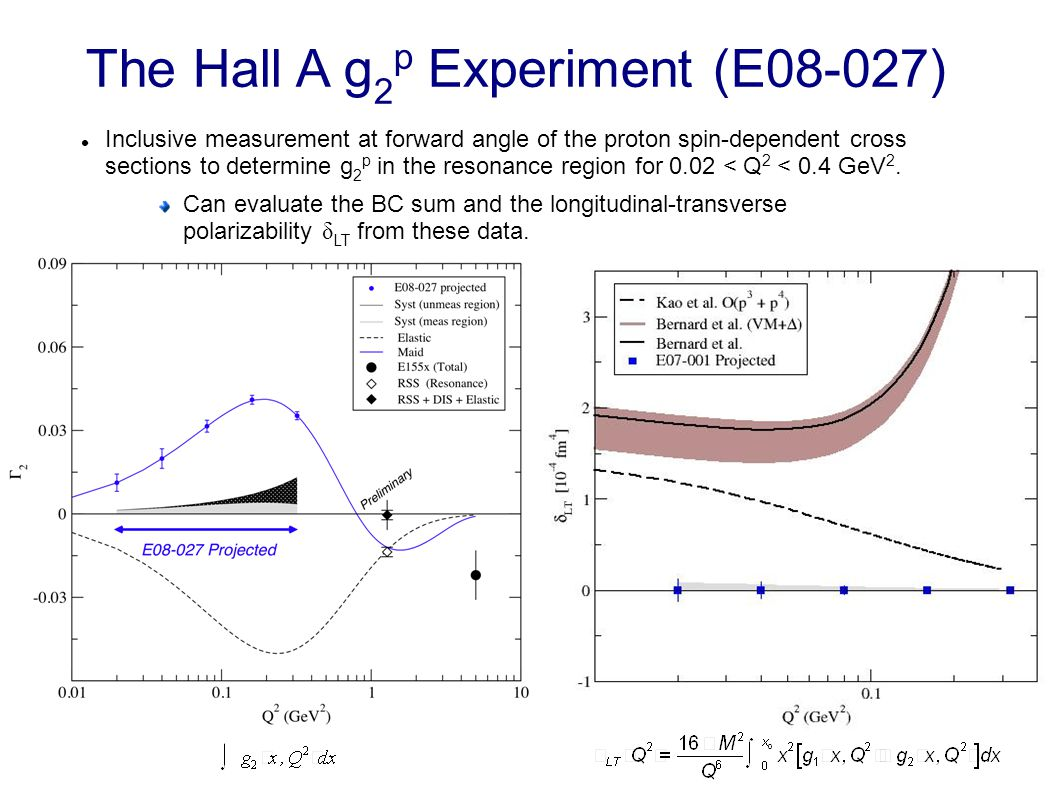 The Hall A g 2 p Experiment (E08-027) Inclusive measurement at forward angle of the proton spin-dependent cross sections to determine g 2 p in the res