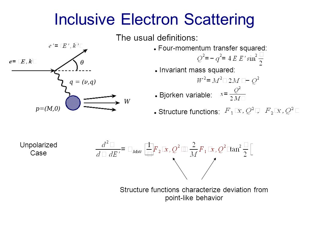 Inclusive Electron Scattering The usual definitions: Four-momentum transfer squared: Structure functions: Invariant mass squared: Bjorken variable: Sp