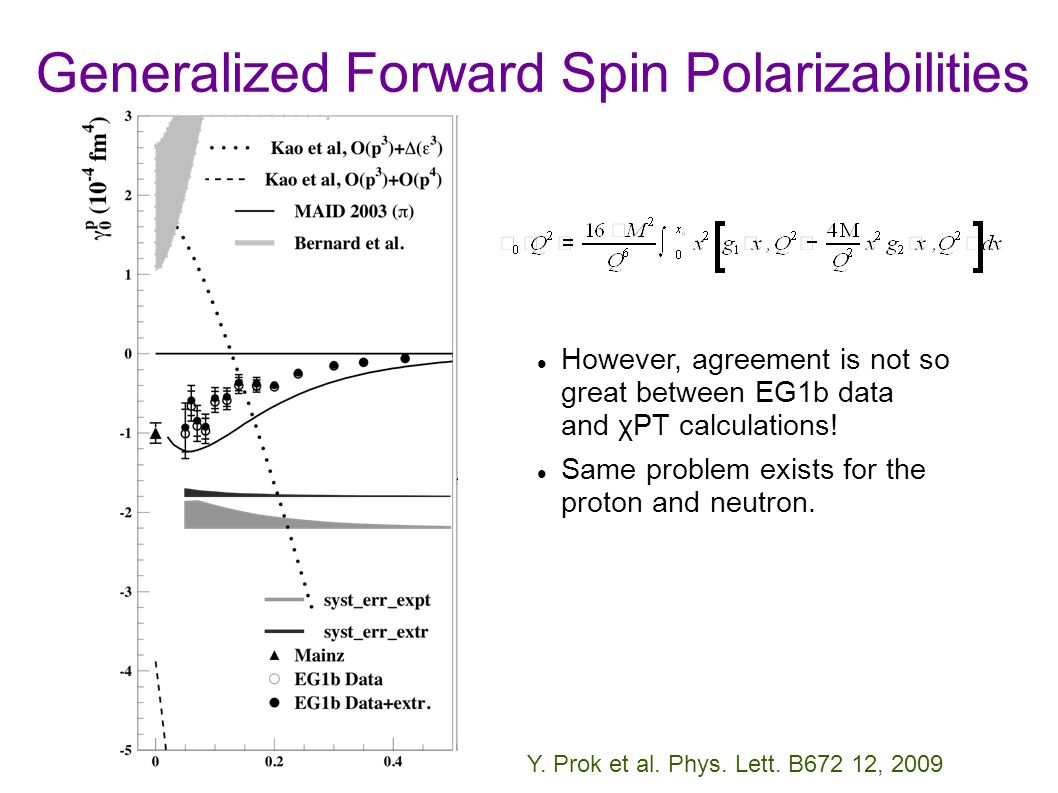 Generalized Forward Spin Polarizabilities Y. Prok et al. Phys. Lett. B672 12, 2009 However, agreement is not so great between EG1b data and χPT calcul