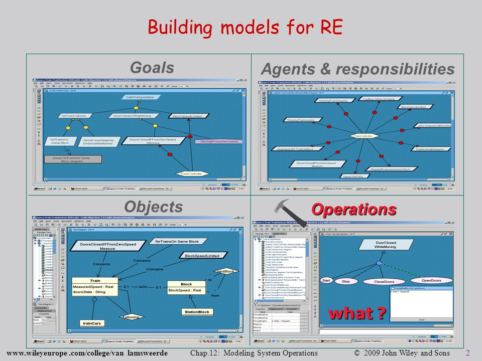 www.wileyeurope.com/college/van lamsweerde Chap.12: Modeling System Operations © 2009 John Wiley and Sons 3 The operation model  Functional view of the system being modeled –what services –what services are to be provided .