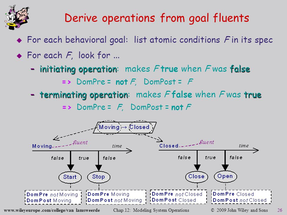 www.wileyeurope.com/college/van lamsweerde Chap.12: Modeling System Operations © 2009 John Wiley and Sons 26 Derive operations from goal fluents  For each behavioral goal: list atomic conditions F in its spec  For each F, look for...