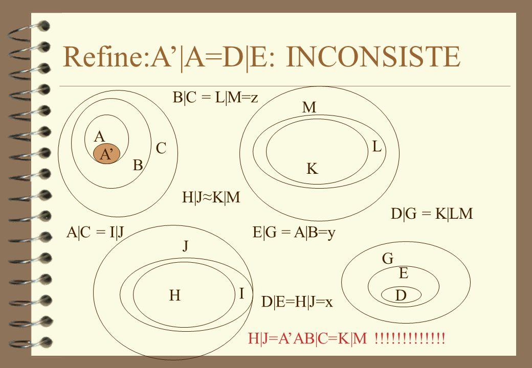 Refine:A'|A=D|E: INCONSISTE   C D E G H I J K L M D|E=H|J=x B|C = L|M=z A|C = I|JE|G = A|B=y H|J≈K|M D|G = K|LM A' H|J=A'AB|C=K|M !!!!!!!!!!!!!