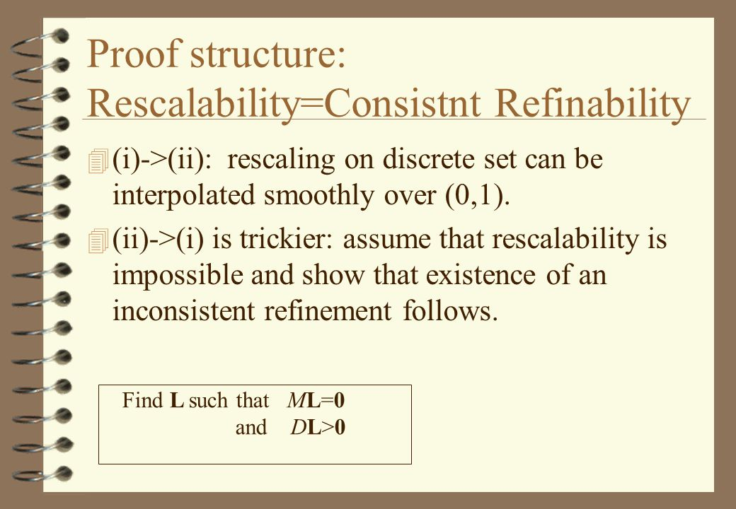 Proof structure: Rescalability=Consistnt Refinability 4 (i)->(ii): rescaling on discrete set can be interpolated smoothly over (0,1).