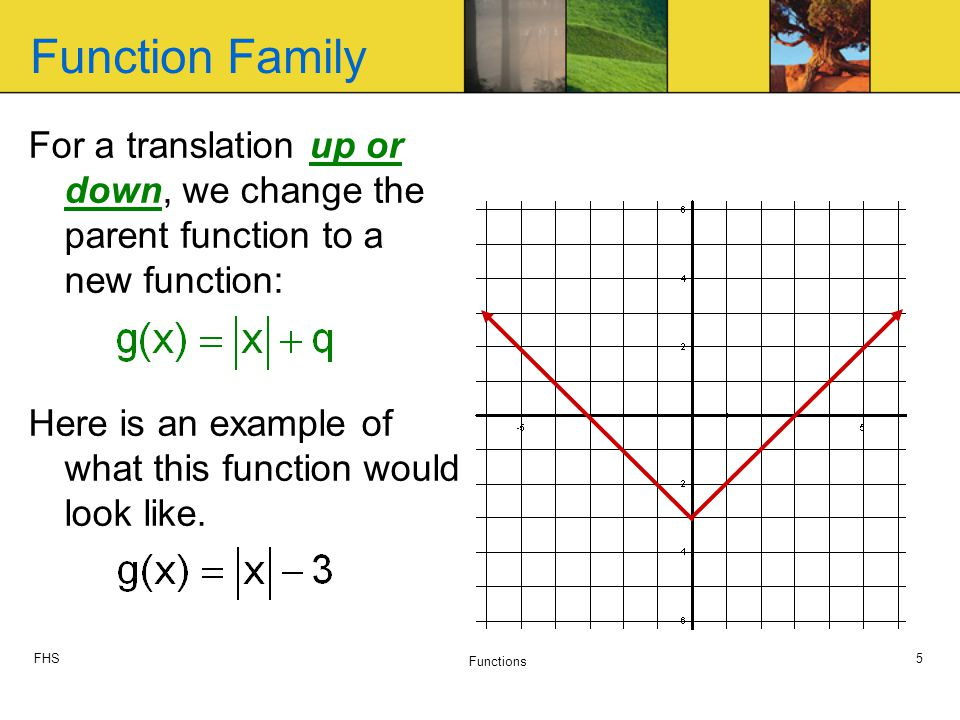 FHS Functions 5 Function Family For a translation up or down, we change the parent function to a new function: Here is an example of what this function would look like.