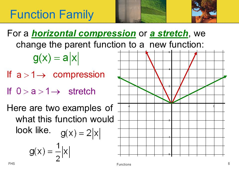 FHS Functions 8 If compression If stretch Here are two examples of what this function would look like.
