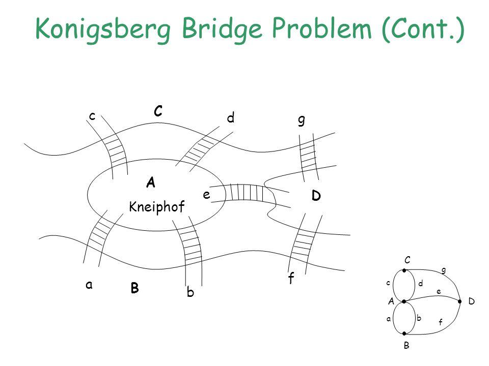 Konigsberg Bridge Problem (Cont.) A Kneiphof a b c d g C D B f e a b c d g e f A B C D