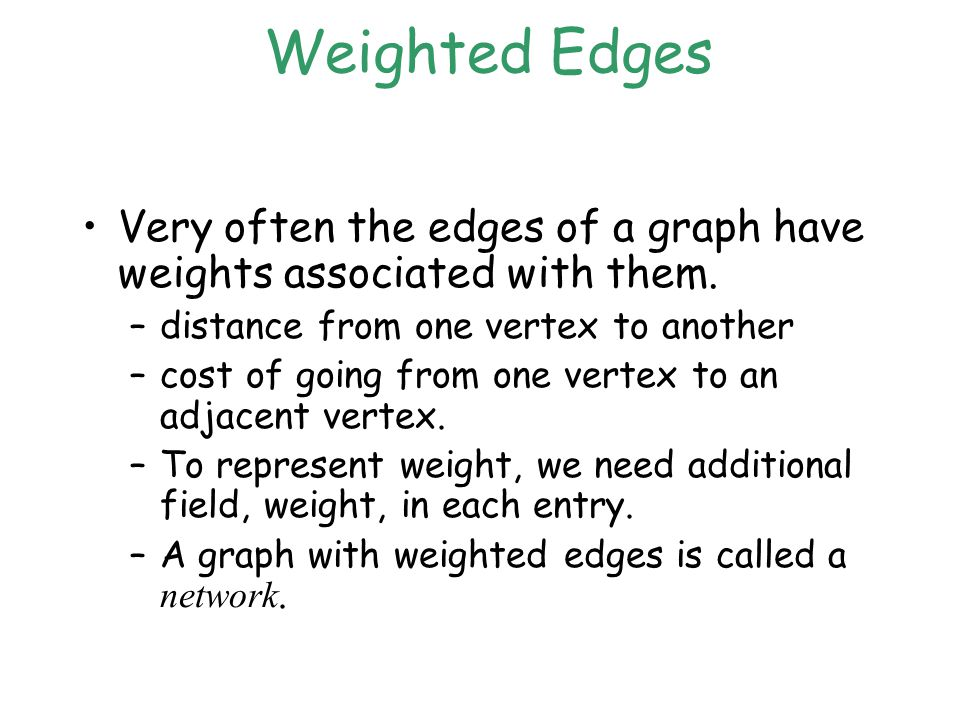 Weighted Edges Very often the edges of a graph have weights associated with them.