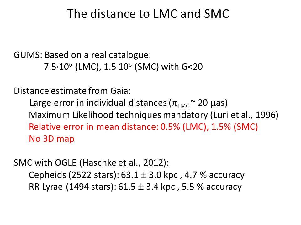 The distance to LMC and SMC GUMS: Based on a real catalogue: 7.5·10 6 (LMC), 1.5 10 6 (SMC) with G<20 Distance estimate from Gaia: Large error in individual distances (  LMC ~ 20  as) Maximum Likelihood techniques mandatory (Luri et al., 1996) Relative error in mean distance: 0.5% (LMC), 1.5% (SMC) No 3D map SMC with OGLE (Haschke et al., 2012): Cepheids (2522 stars): 63.1  3.0 kpc, 4.7 % accuracy RR Lyrae (1494 stars): 61.5  3.4 kpc, 5.5 % accuracy