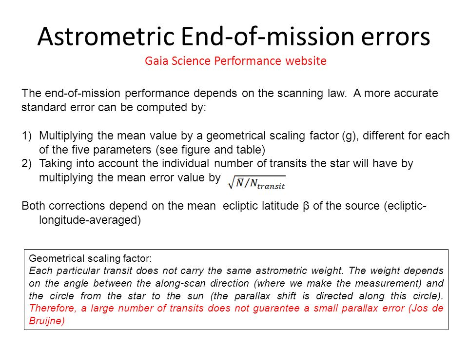 Astrometric End-of-mission errors Gaia Science Performance website The end-of-mission performance depends on the scanning law.