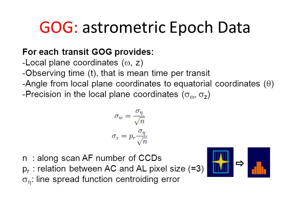 GOG: astrometric Epoch Data For each transit GOG provides: -Local plane coordinates ( , z) -Observing time (t), that is mean time per transit -Angle from local plane coordinates to equatorial coordinates (  ) -Precision in the local plane coordinates (  ,  z ) n : along scan AF number of CCDs p r : relation between AC and AL pixel size (=3)   : line spread function centroiding error
