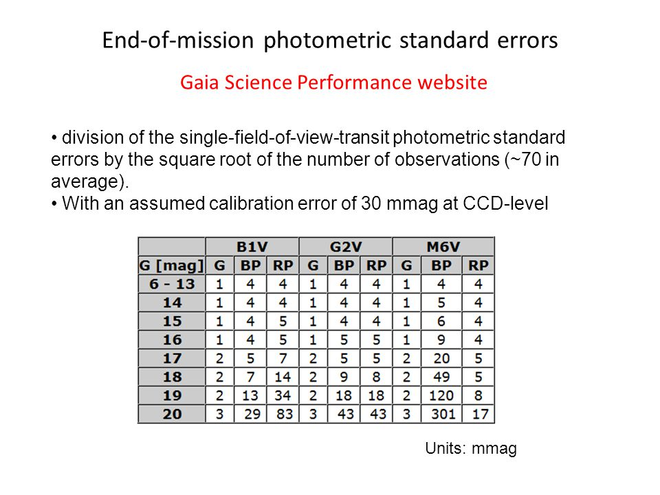 End-of-mission photometric standard errors Gaia Science Performance website division of the single-field-of-view-transit photometric standard errors by the square root of the number of observations (~70 in average).