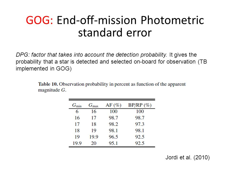 DPG: factor that takes into account the detection probability. It gives the probability that a star is detected and selected on-board for observation