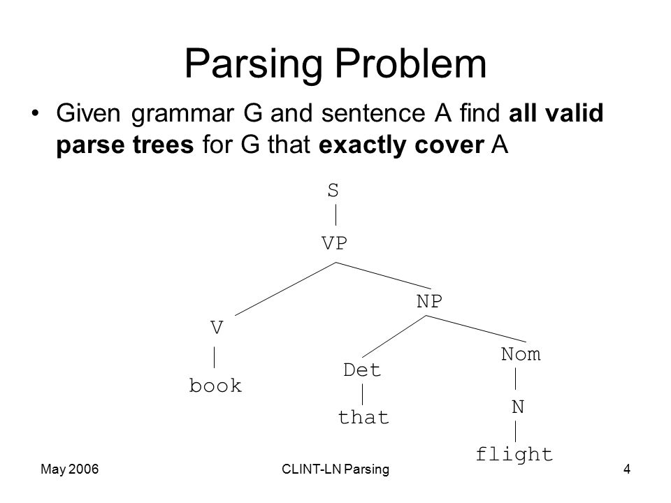 May 2006CLINT-LN Parsing4 Parsing Problem Given grammar G and sentence A find all valid parse trees for G that exactly cover A S VP NP V Det Nom N book that flight