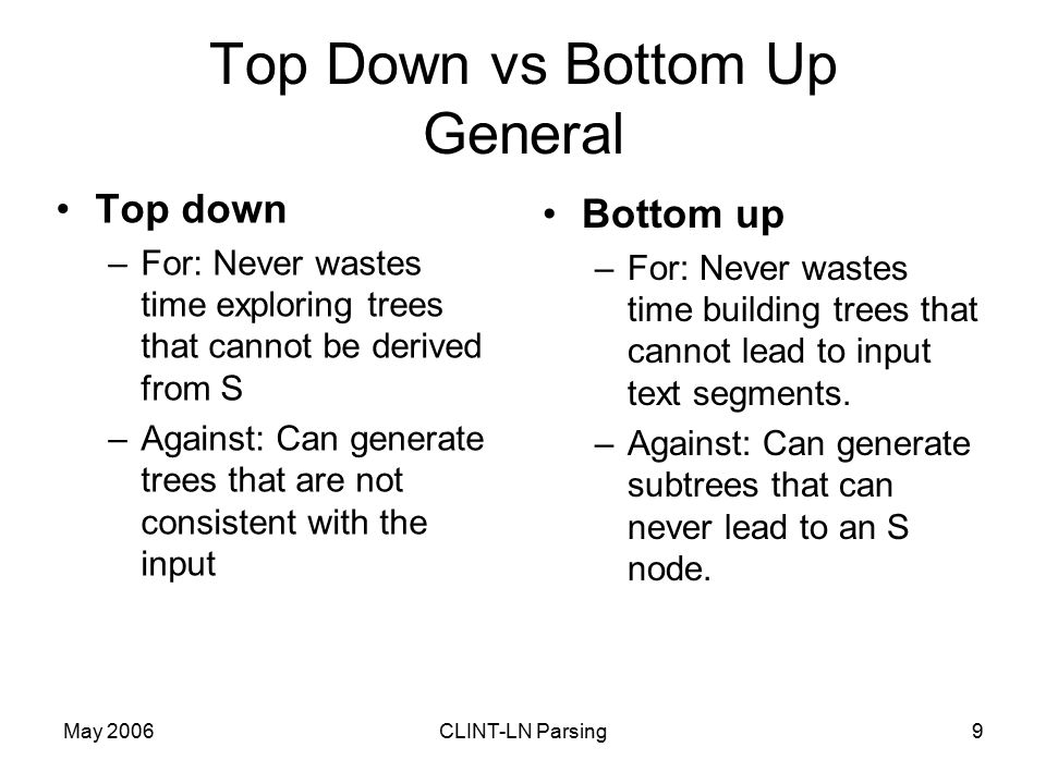 May 2006CLINT-LN Parsing9 Top Down vs Bottom Up General Top down –For: Never wastes time exploring trees that cannot be derived from S –Against: Can generate trees that are not consistent with the input Bottom up –For: Never wastes time building trees that cannot lead to input text segments.