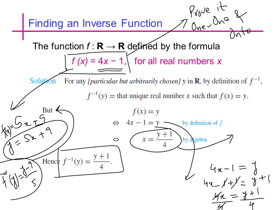 Finding an Inverse Function The function f : R → R defined by the formula f (x) = 4x − 1, for all real numbers x