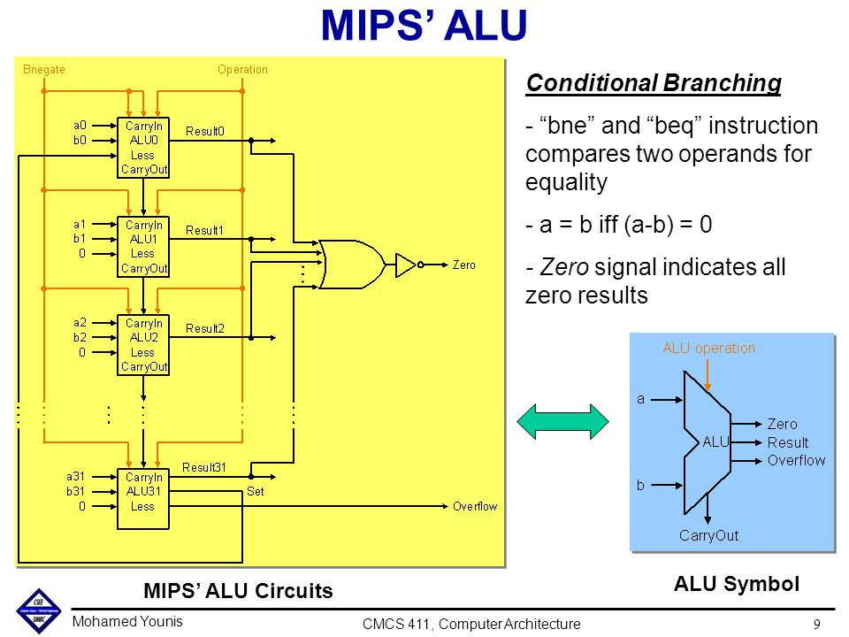 """Mohamed Younis CMCS 411, Computer Architecture 9 MIPS' ALU Conditional Branching - """"bne"""" and """"beq"""" instruction compares two operands for equality - a"""