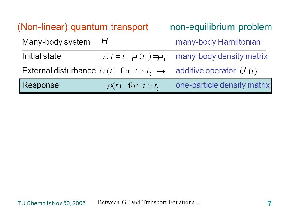 Between GF and Transport Equations … 18 TU Chemnitz Nov 30, 2005 Standard approach based on GKBA  Real time NGF our choice  GKBE  Specific physical approximation -- self-consistent form  Elimination of by an Ansatz widely used: KBA (for steady transport), GKBA (transients, optics)
