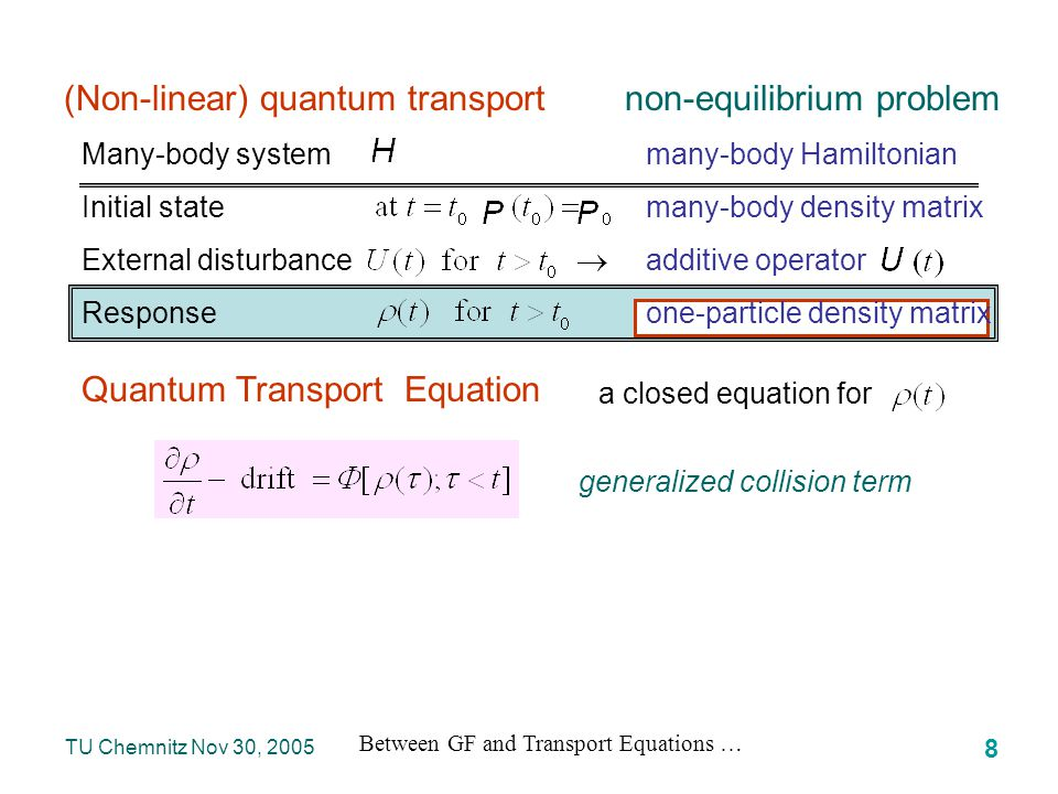 Between GF and Transport Equations … 9 TU Chemnitz Nov 30, 2005 (Non-linear) quantum transport non-equilibrium problem Quantum Transport Equation a closed equation for Many-body system Initial state External disturbance Response many-body Hamiltonian many-body density matrix additive operator one-particle density matrix interaction term