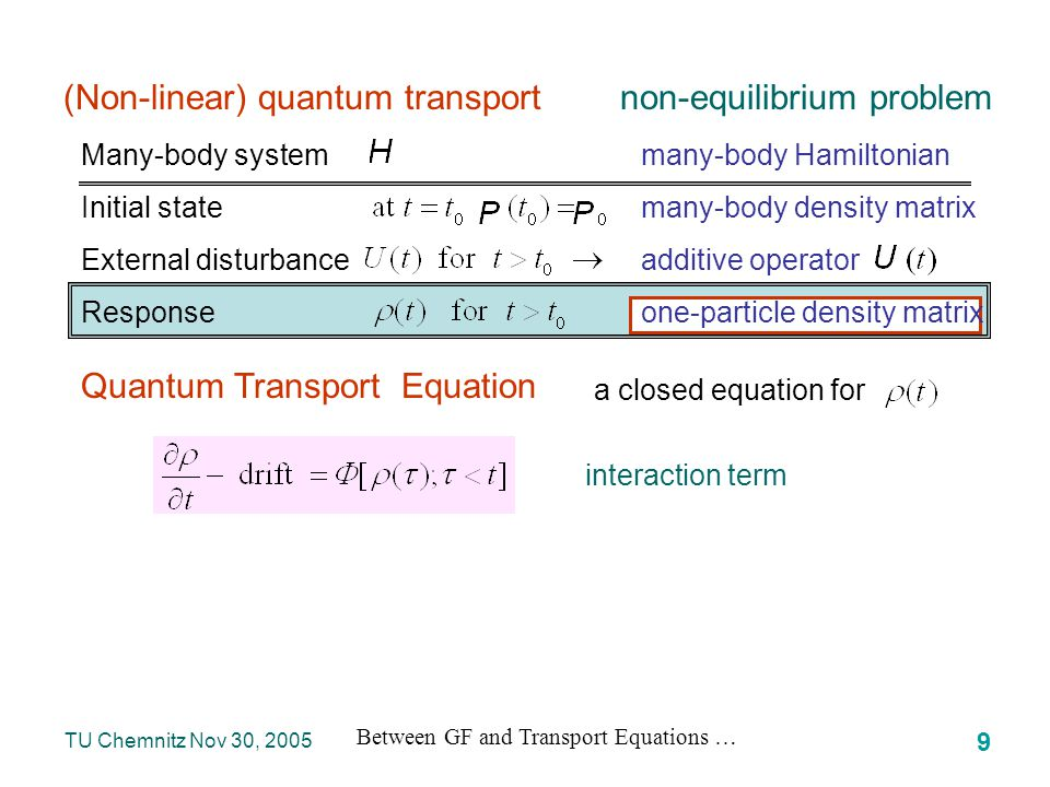 Between GF and Transport Equations … 70 TU Chemnitz Nov 30, 2005 Partitioning in time: formal tools Past and Future with respect to the initial (restart) time