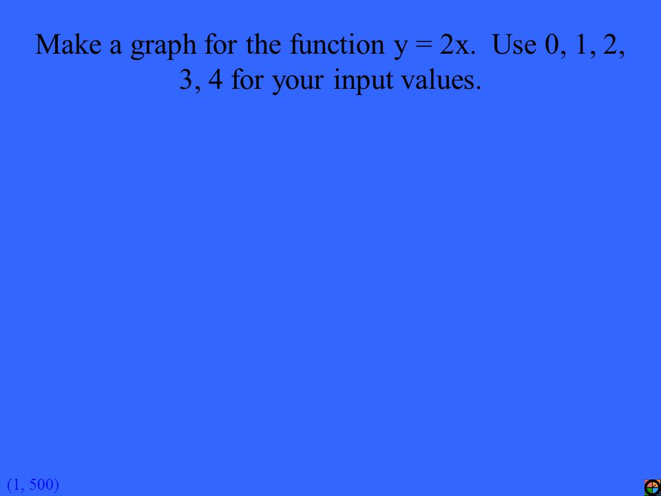 (1, 500) Make a graph for the function y = 2x. Use 0, 1, 2, 3, 4 for your input values.